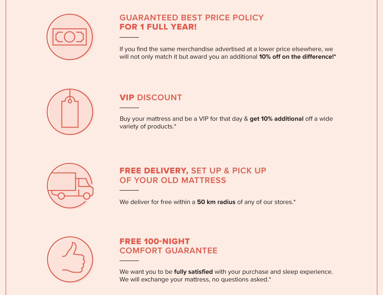 Why Buy a Mattress at Linen Chest?