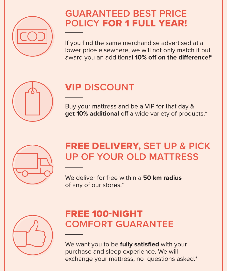Why Buy a Mattress at Linen Chest?